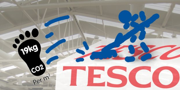 Tesco Dropping its Carbon Footprint Labeling